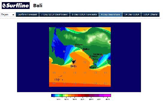Bali Surf Reports